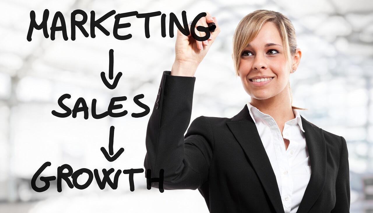Marketing Growth in 2020