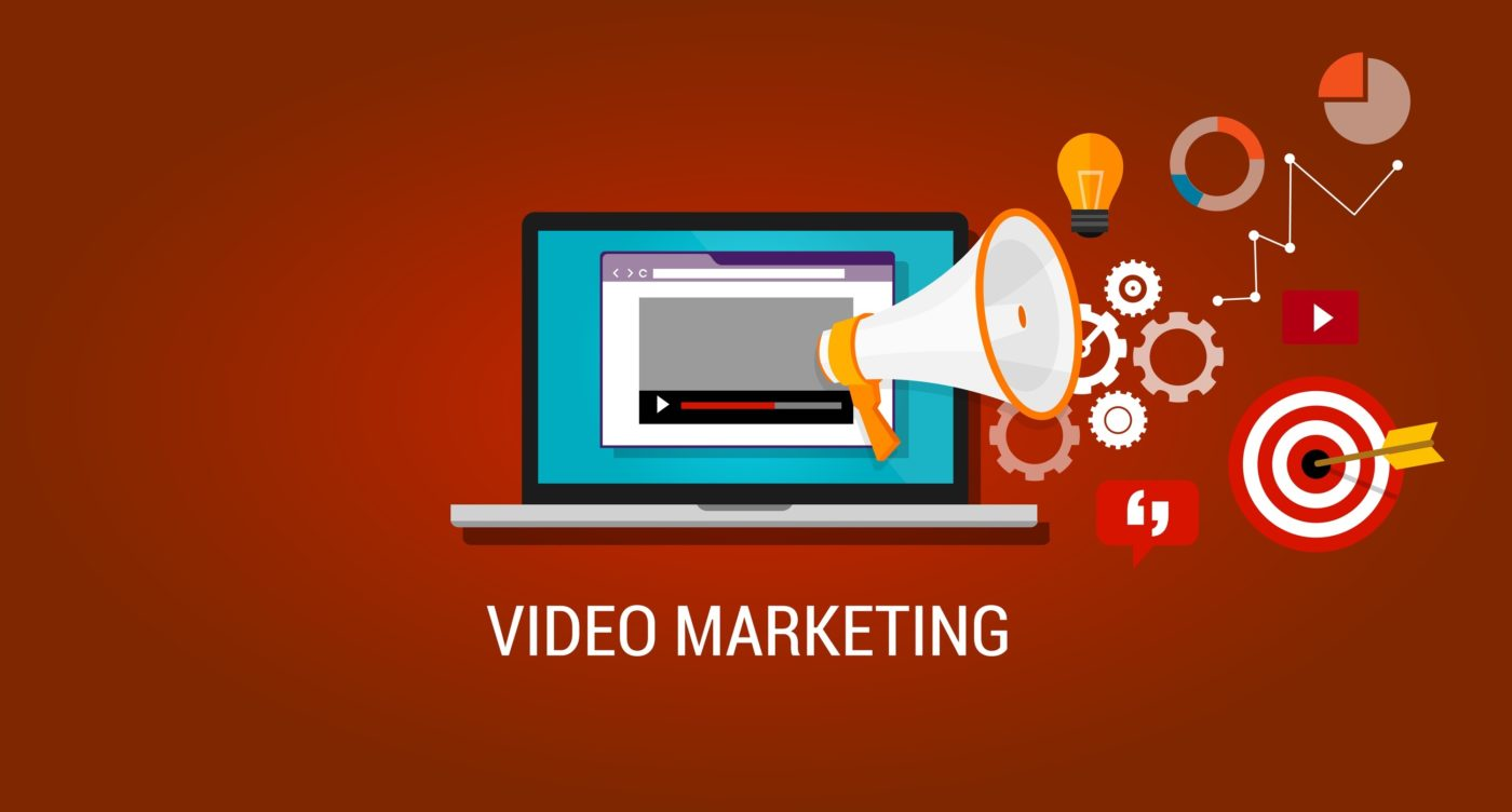 Video Marketing System in 2020