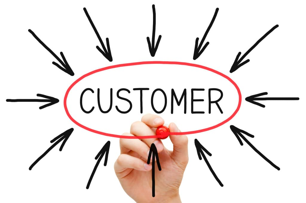 Customer interaction for business