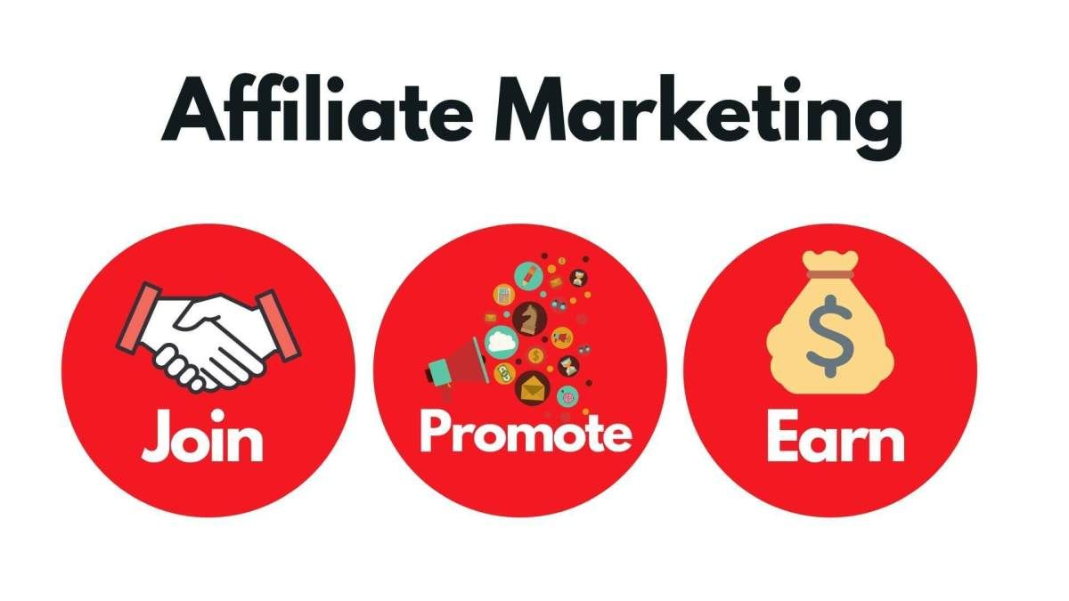 Affiliate Marketing in US and Canada